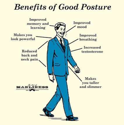 Benefits of Good Posture